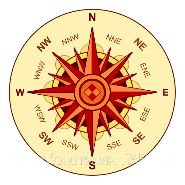 компас русский - фото 6
