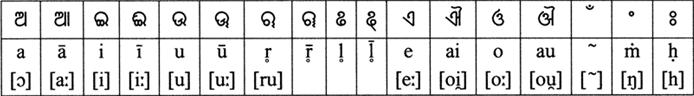 Особенности языка ория