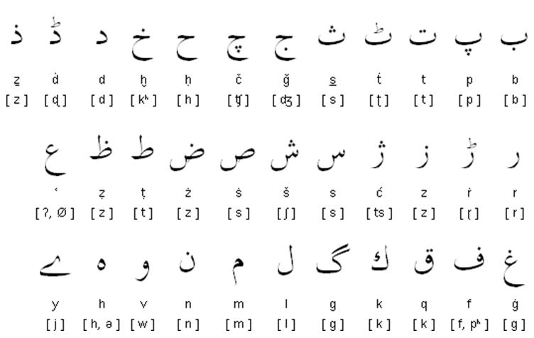 Кашмирский язык