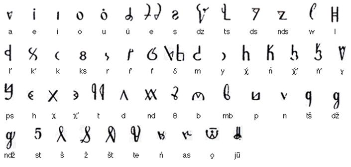 Албанская письменность