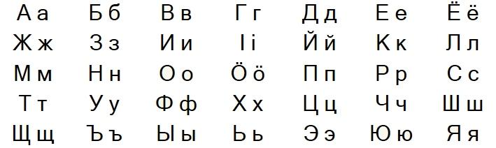 алфавит коми