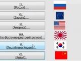 Локализация сайтов и переводы