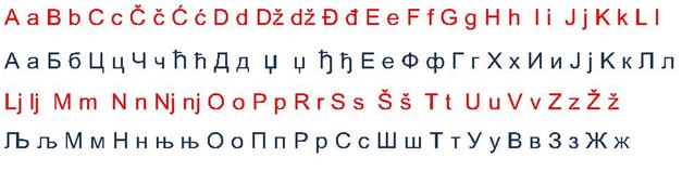 Боснийский алфавит