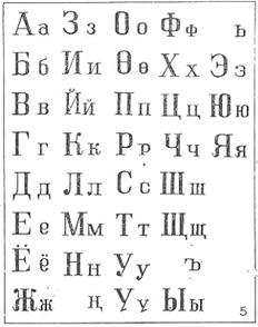 Киргизский алфавит