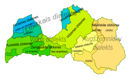 Латышский язык, диалекты