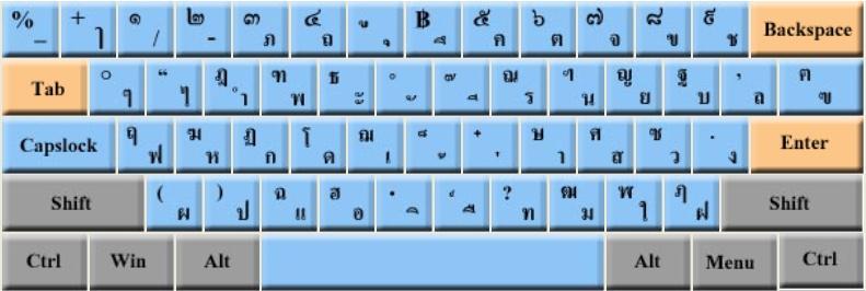 тайская раскладка клавиатуры