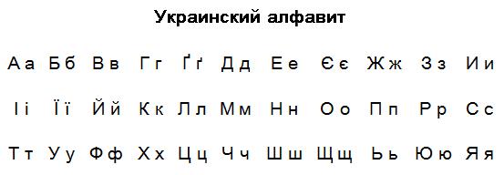 украинский алфавит и письменность