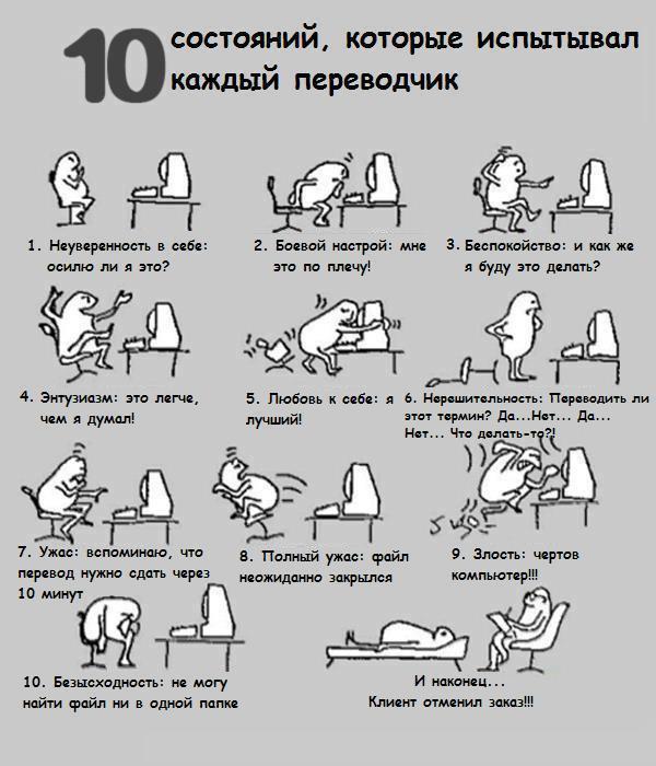 10 состояний, которые испытывал каждый переводчик