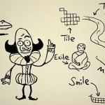 История английского языка за 10 минут (в картинках)