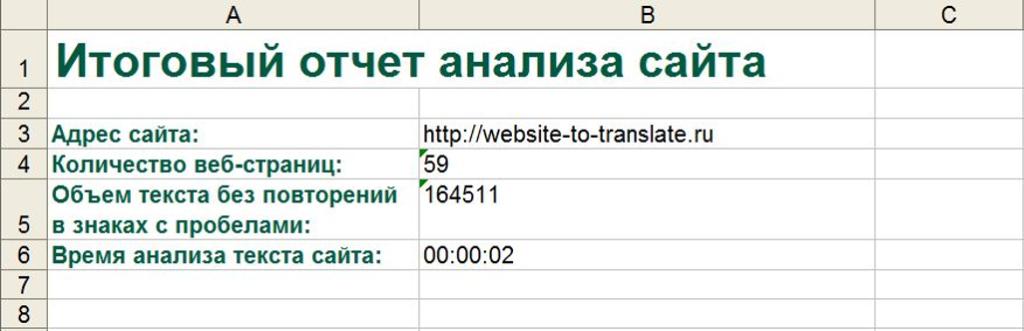 Обзор инструментов перевода сайтов: Easyling vs Webtextcollector (часть 2)