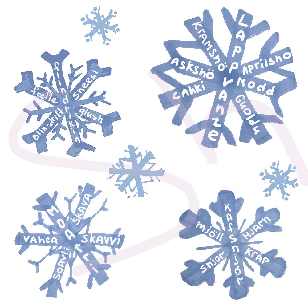 В каком языке больше всего слов, обозначающих снег?