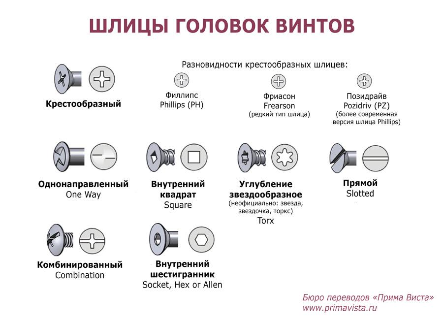 Шлицы-2