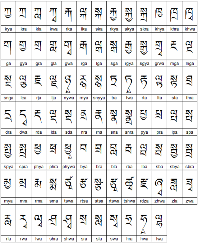 Алфавит тибетского языка