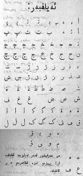 Адыгейский алфавит на основе арабской вязи (до 1927 года)
