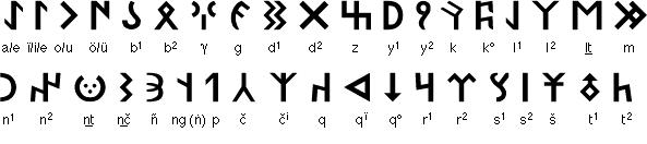 Чувашский алфавит