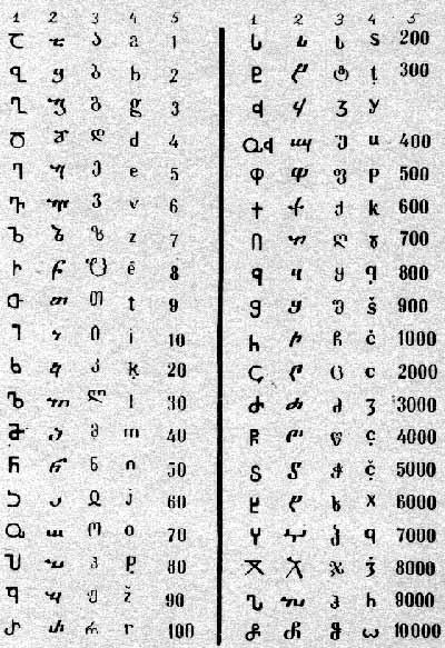 грузинский алфавит
