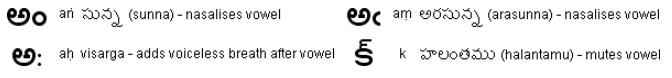 прочие символы телугу