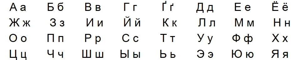 цыганский алфавит